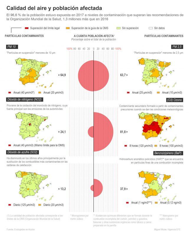 Fuente: Agencia EFE en base a información de Ecologistas en Acción