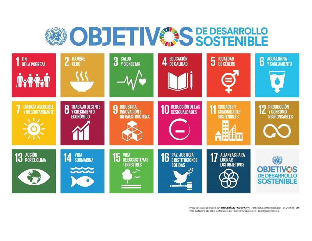 Estos son los objetivos de desarrollo sostenible que marcan Naciones Unidas para la Agenda 2030