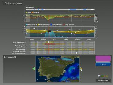 En Dinapsis apuestan por la investigación para conseguir un especial protocolo de previsión meteorológica con WiCast y FloodAlert.