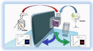 Análisis de sustancias químicas desde teléfonos inteligentes. Fuente UA