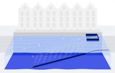 El gráfico explica cómo funciona la gran barrera de burbujas para recoger plásticos en las aguas de Amsterdam.