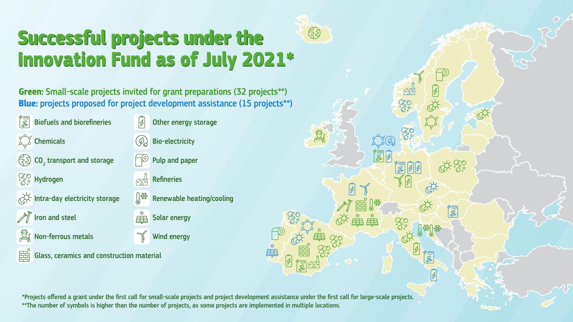 Este es el mapa de la distribución de los planes que recibirán los 122 millones de euros de los fondos de innovación.